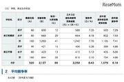【中学受験2018】神奈川県公立中高一貫校の受検状況、相模原7.76倍・サイフロ6.67倍など