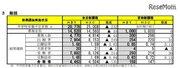 【高校受験2019】宮城県公立高入試、前期選抜の合格状況・受験倍率…仙台一(普通)7.61倍など