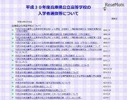 【高校受験2018】兵庫県公立高入試、多部制I期の志願状況・倍率(確定)4校で1.23倍