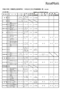 【高校受験2019】京都府私立高校1.5次募集、東山・京都橘など18校で実施