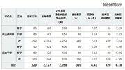 【中学受験2018】神奈川県公立中高一貫校、繰上げ合格は2/16までに決定