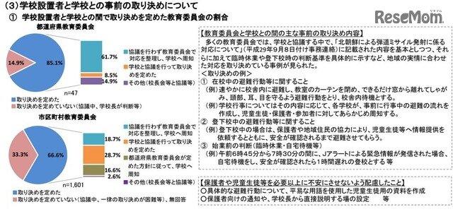 写真ニュース(3/4): ミサイル対...