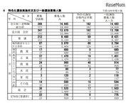 【高校受験2019】新潟県公立高入試、一般選抜の募集人数は1万4,483人