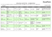 【高校受験2018】愛知私立高の2次募集(2/14時点)東邦や岡崎城西など24校実施