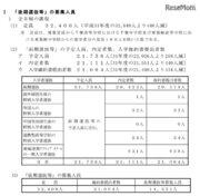 【高校受験2020】千葉県公立高後期選抜1万1,351人募集…県立千葉97ほか