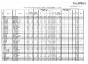 【高校受験2018】福島県公立高入試II期選抜志願状況・倍率(2/19時点)福島(普通)1.22倍など