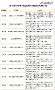 第7回「科学の甲子園」筑駒や栄光など47校が全国大会へ