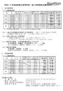 【高校受験2018】鳥取県公立高入試、一般選抜の志願状況・倍率(2/22時点)米子東(普通・生命科学コース)1.70倍など