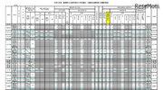 【高校受験2018】島根県公立高入試の出願状況・倍率(確定)松江北(普通)1.13倍、松江南(普通)1.12倍ほか