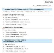 【高校受験2018】千葉県公立高入試、後期選抜は募集人員11,599人