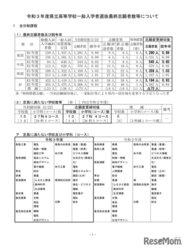 2021 滋賀 確定 県 高校 倍率 入試