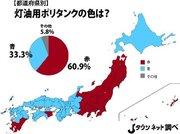 灯油用ポリタンクは「東日本→赤」「西日本→青」 では境界線は?