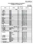 【高校受験2019】埼玉県公立高の欠員補充、全日制40校915人募集
