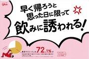 東京で働くことはやっぱりストレス? 「新橋サラリーマン」と「大阪ビジネスマン」で数値に大きな差