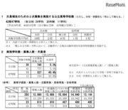 【高校受験2018】新潟県公立2次募集、長岡8人・全日制で計745人