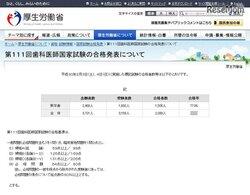 画像:歯科医師国家試験2018、合格率1位は「東京歯科大学」95.0%