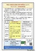 【高校受験2022】北海道立高入試、英語聞き取り配点引上げ