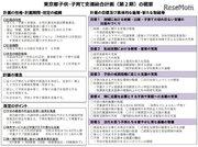 東京都「子供・子育て支援総合計画」第2期を策定