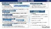 東京型教育モデルの実践へ、東京都教育施策大綱を策定