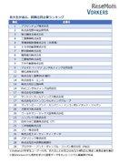 2019就活、京大生の注目企業ランキング…関西本社企業の注目度高