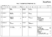 【大学受験2019】順天堂大など18校、学部の設置認可申請