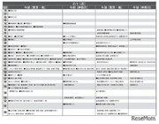 【中学受験2021】首都圏模試センター「予想偏差値」4月版