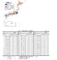 画像:隣県同士を「人口推計」で比較したら、なぜか望郷の念に駆られました