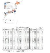 隣県同士を「人口推計」で比較したら、なぜか望郷の念に駆られました