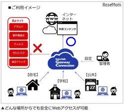 画像:ALSI「Chromebook」Webフィルタリング向けスクールパックを提供