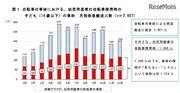 幼児乗せ自転車事故、都内で6年間に1,349人…4-7月に急増