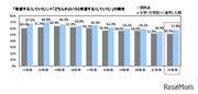 6割の学生が地元就職を希望…マイナビ2022年卒調査