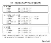【高校受験2022】和歌山県公立高、一般選抜の学力検査3/9