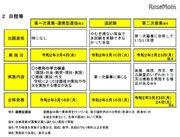【高校受験2020】宮城県公立高入試、学力検査3/4・追試験3/10