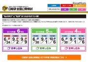 【中学受験】日能研の全国模試、小6志望校判定6/24・小4-5実力判定6/30