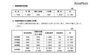 神奈川県H29年度児童虐待相談件数、過去最多4,190件