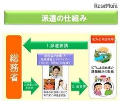 画像:教育ICT推進など「地域情報化アドバイザー」自治体へ派遣