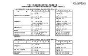 【高校受験2019】福岡県立高校入試の日程、一般入試3/6