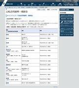 【高校受験2019】神奈川県公私立高校の合同説明・相談会、12地区別で実施