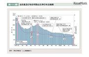 初婚の平均年齢や出生率、H30年版「少子化社会対策白書」公表