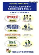【高校受験2019】千葉県私立高校、進学に係る負担軽減の手引き公開