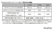 【高校受験2021】大阪府公立高、調査書評定ルールなど発表