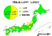 「渋谷」は、しぶや? しぶたに? 首都圏とそれ以外の地域の差がくっきりと