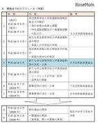 【高校受験2020】佐賀県立高校、特色選抜Aを一般選抜へ統合