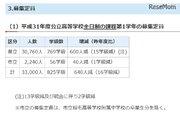 【高校受験2019】千葉県公立高校、千葉東・千葉西などで募集定員640人減