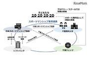 ソフトバンクら4団体、千葉県内でスポーツマンシップ教育を推進