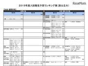 【大学受験2019】河合塾「入試難易予想ランキング表」9月版