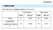 【中学受験2019】【高校受験2019】埼玉県私立中学・高校の入試要項、県が一覧公開
