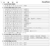 【高校受験2019】北海道立高校選抜、道外からの入学者を拡大