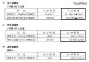 【高校受験2018】茨城県立高校入試、前年比280人減の1万9,350人を募集