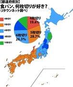 食パン、「薄切り」の東日本・「厚切り」の西日本...その境界線は? 7000人アンケートで判明!
